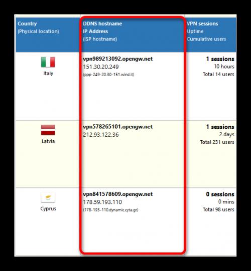 Kolonka-dlya-vyibora-VPN1.png